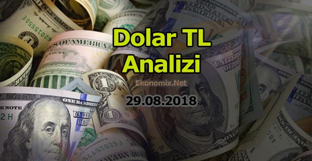 Dolar Yorumları 29.08.2018