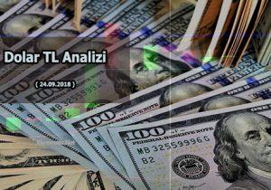 Dolar Ne Olur ? Dolar Analizi