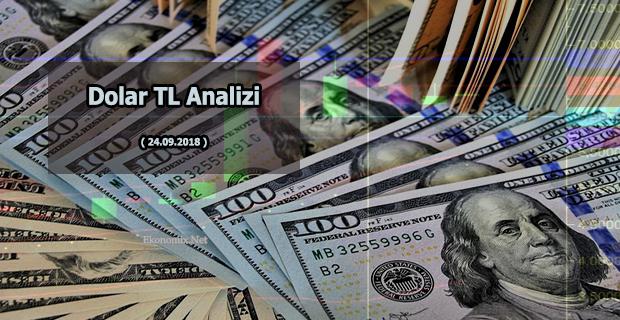 dolar ne olur, dolar analizi