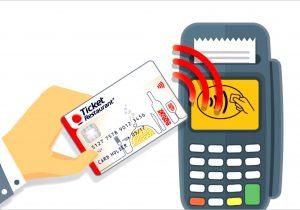 Ticket Kart Nakde Nasıl Çevrilir ? Ticketi Nakite Çevirme Yolları