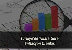 Türkiye'de Yıllara Göre Enflasyon Oranları