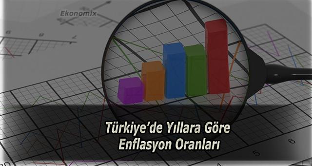 enflasyon 2019
